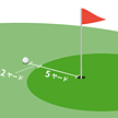90を切るゴルフ!ダボを打つ原因と解決策~アプローチ編#1~