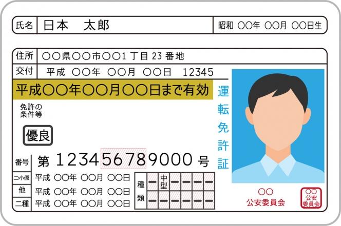 ゴールド免許証