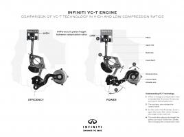 日産が発表した可変圧縮比エンジンって、何がすごいの?
