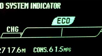 miles per gallon(燃費計・MPG)(camera:Hadley Paul Garland)