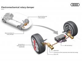 道路の凸凹で燃費向上?!アウディが開発した「eROTシステム」とは?