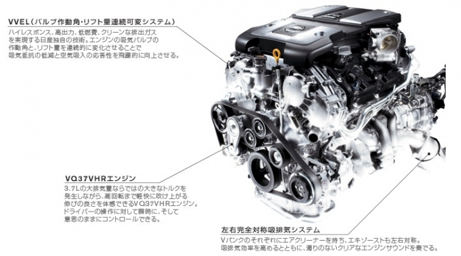 フェアレディZ Z34 エンジン