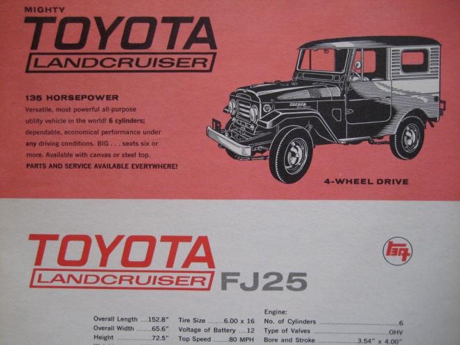 トヨタ ランドクルーザー 20系