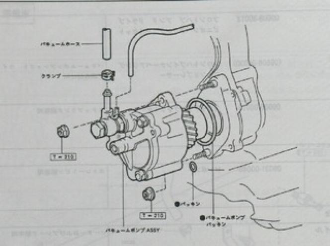 ブレーキブースター用機械式真空ポンプ(ディーゼル車)