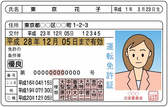 東京花子 運転免許証
