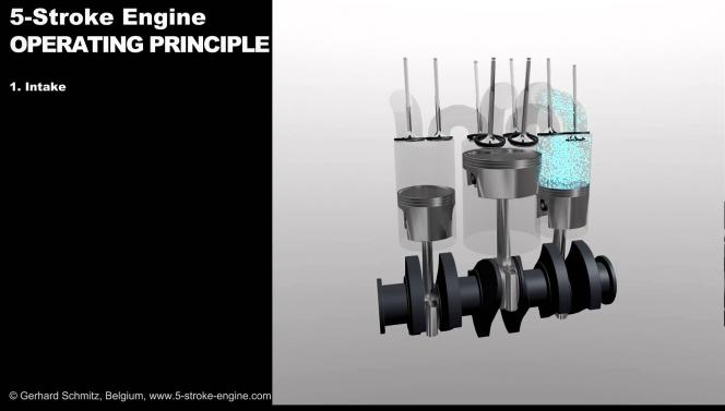 5ストロークエンジン