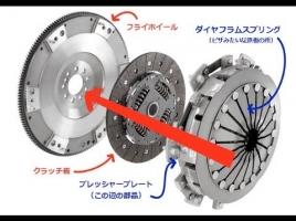 様々なタイプが存在する車のクラッチの素材…カーボンクラッチのメリットは?