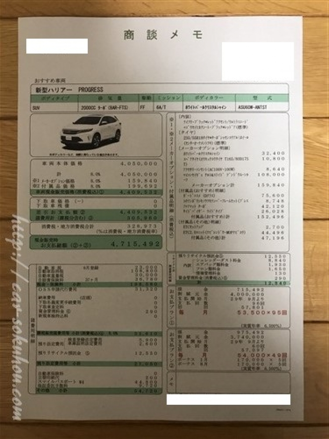 トヨタ ハリアー 2017
