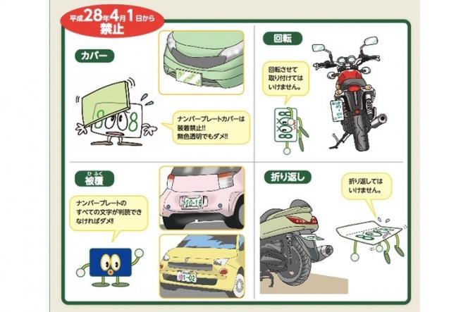 ナンバープレート(国土交通省画像)