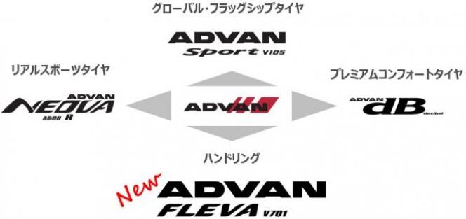 ADVAN FLEVA V701