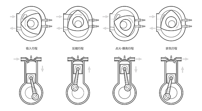 アヘッド エンジンの個性