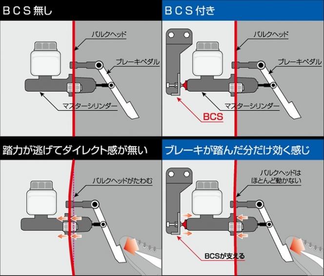 detail_brake cylinder