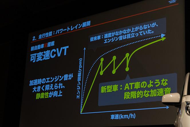 三菱 ekX 2019 CVT説明資料