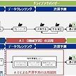 NEXCO中日本、AIによる渋滞予測技術の開発に着手