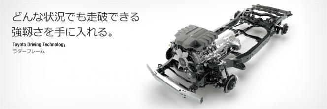 トヨタ ランクル1