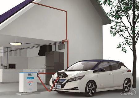 日産 リーフやホンダ Honda eなどの登場により、日本でも馴染みの出てきた電気自動車。電気自動車はその名...